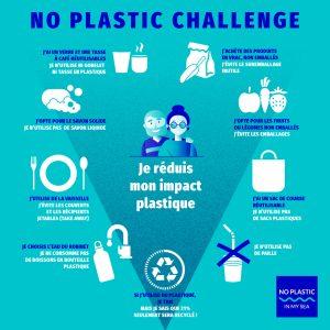 challenge éco-responsable, recyclage en entreprise et engagement pour la planète