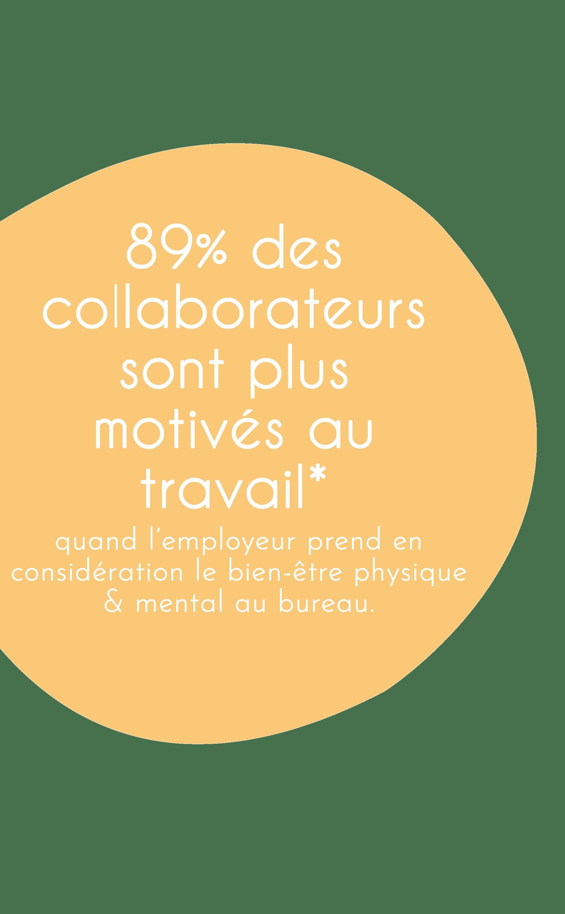 Statistiques QVT - Bien-être au travail au coeur des entreprises